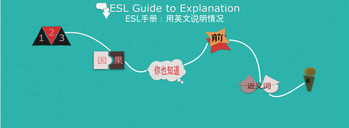 esl guide to explaining in English
